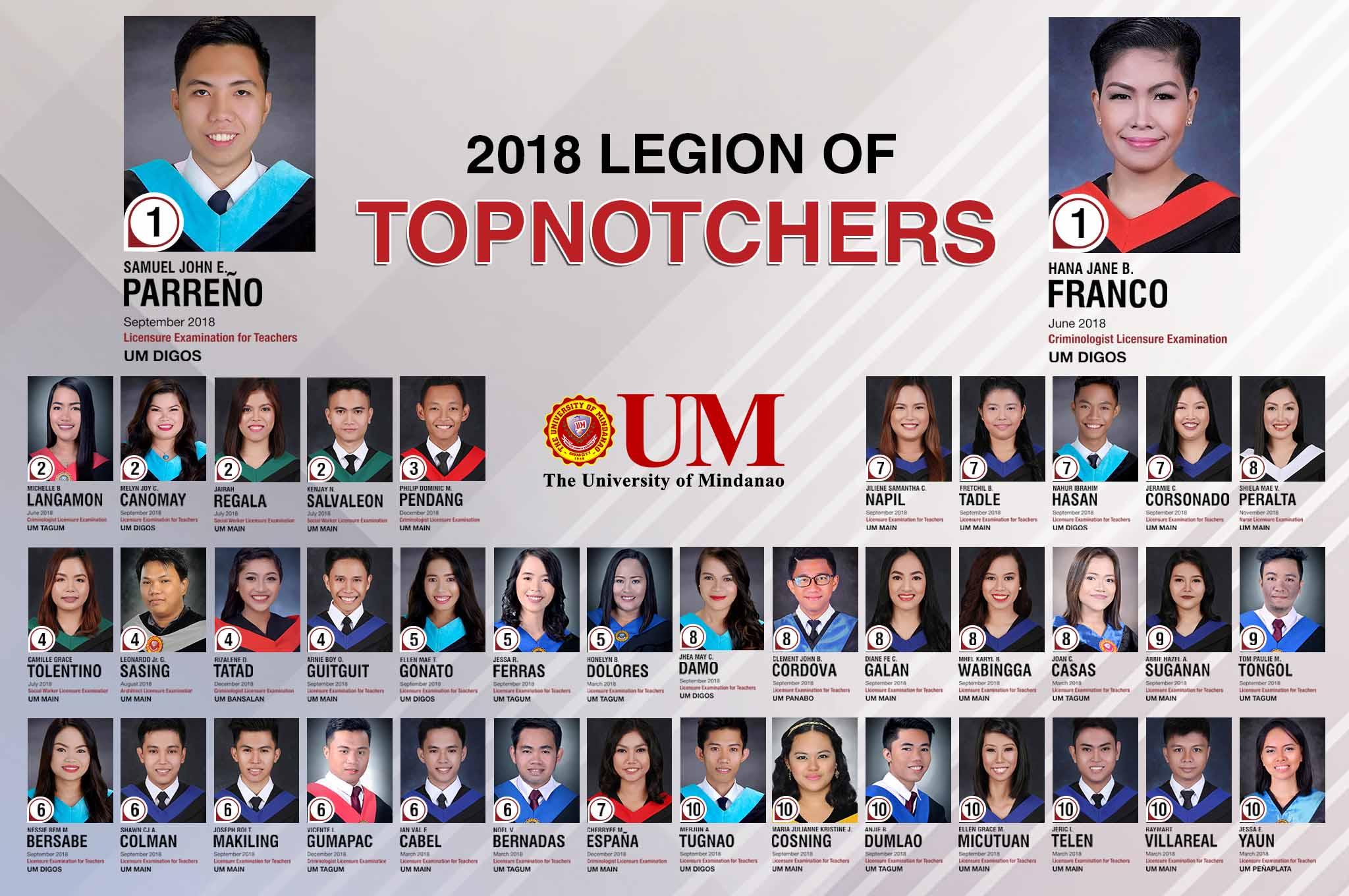 2018 Legion